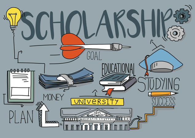Finding the Right Scholarships